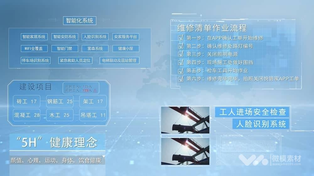 高科技HUD构架虚拟屏界面 手机虚拟屏AE模版插图(2)